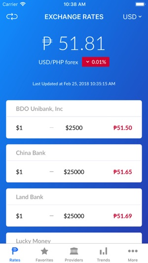 Php Peso Exchange Rates On The