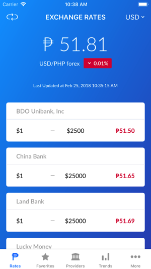 php peso exchange rates on the app store