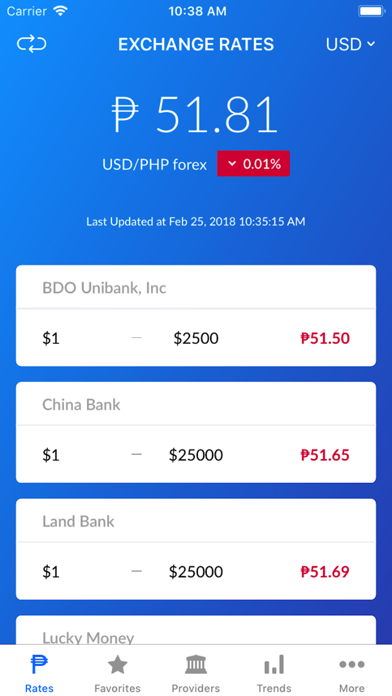 Compare Php Peso Exchange Rates Vs 10