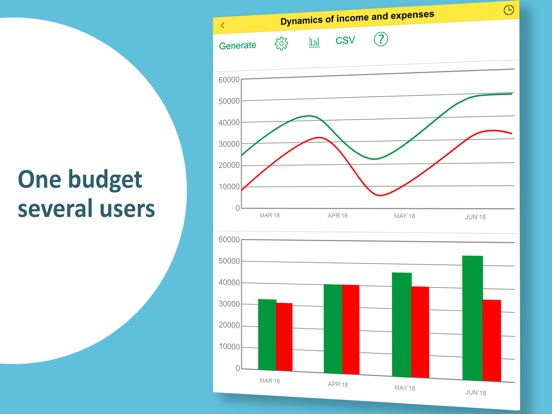 budget expense tracker manager ipa cracked for ios free download