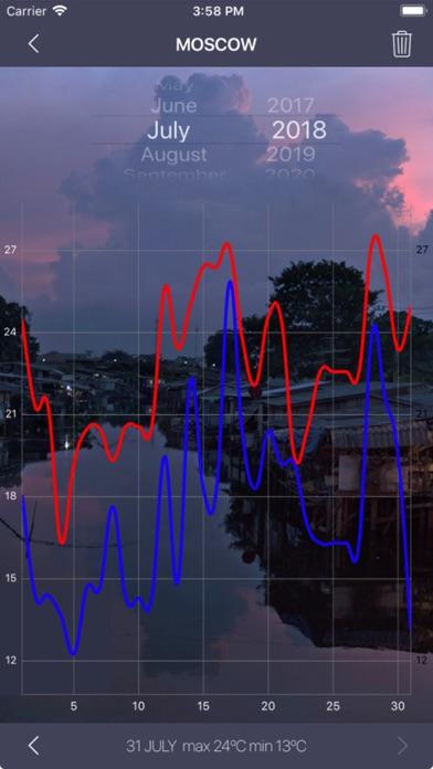 Weather Diaryのおすすめ画像2