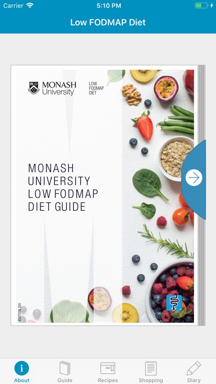 Monash University FODMAP diet