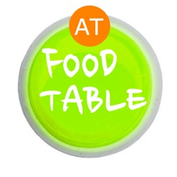 Food table for Atkins diet
