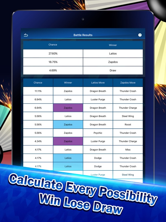 Battle Calculator for Pokemon Duel | App Price Drops
