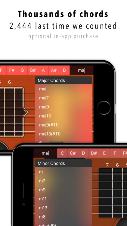 Guitar Chords Tabs By Uniqueapps