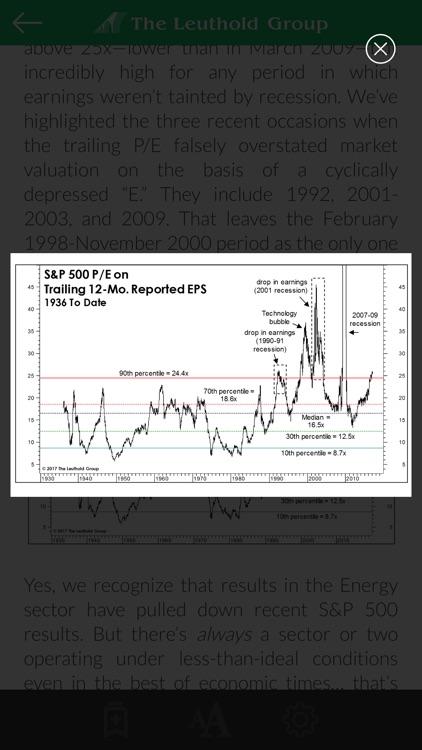 Leuthold Research screenshot-3