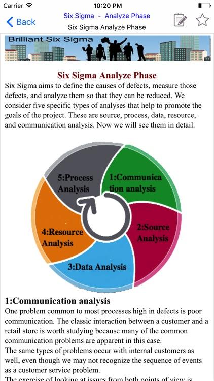 Six Sigma  -  Brilliant Six Sigma screenshot-3