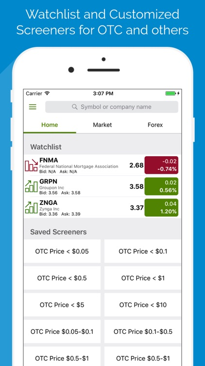 Best forex charting apps for ios (Top ) – AppCrawlr