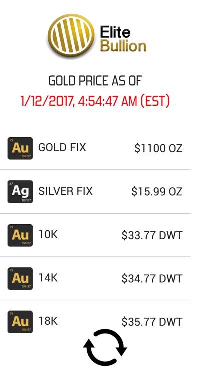 14k Gold Price Per Pennyweight September 2020