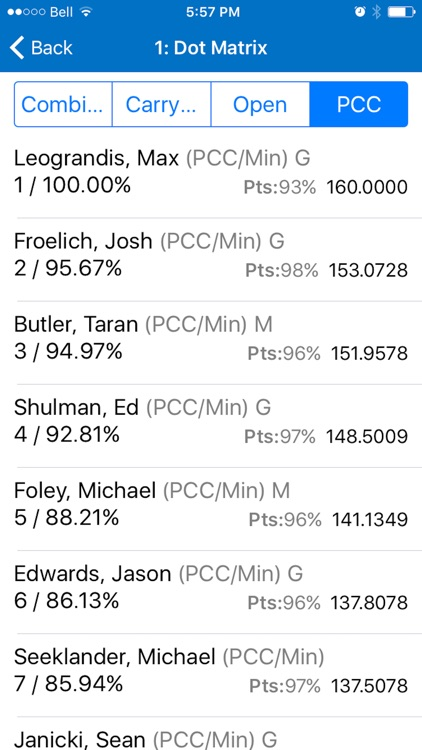 PractiScore Competitor screenshot-3