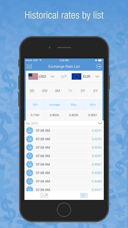 Currency Converter Pro- Best Currencies Conversion screenshot-4