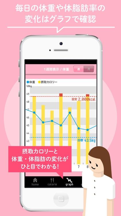 ダイエット・体重管理アプリなら【楽々カロリー】