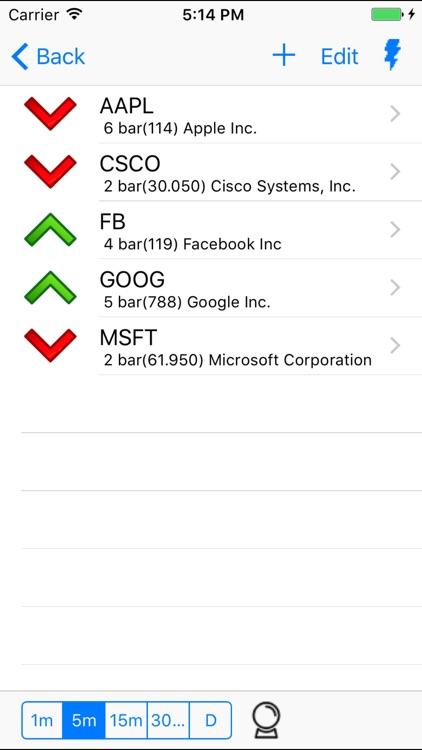 ChebTrendPro GoogleFinance ed. screenshot-3