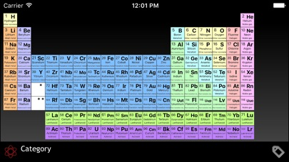 Interactive periodic table of the elements app price drops screenshot 6 for interactive periodic table of the elements urtaz Image collections