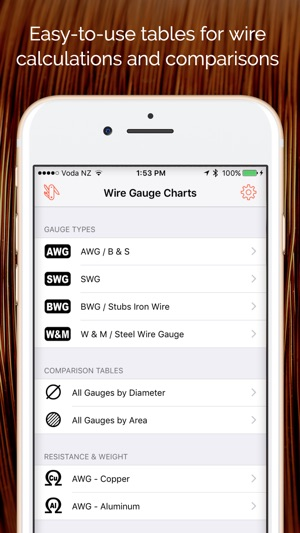 Wire gauge charts size tables for awg swg bwg on the app store greentooth Gallery