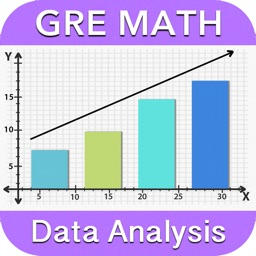 GRE Math : Data Analysis Review