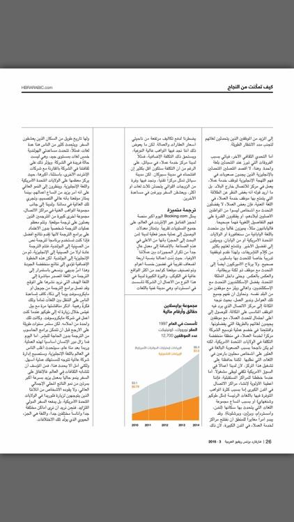 هارفارد بزنس ريفيو العربية screenshot-4