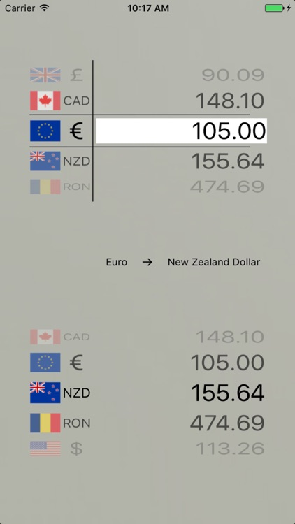 Currency Converter Rates