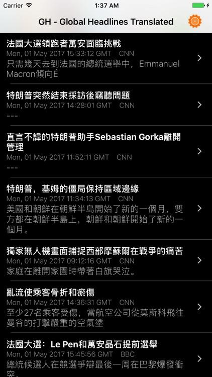 GH-Global Headlines Translated