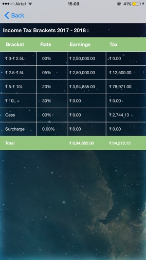 Tapraisal - Income Tax And Salary Calculator India on the