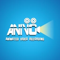 ANIVO - Animated Video Recording