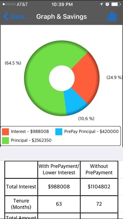 Loan Calculator  - Flexi Free