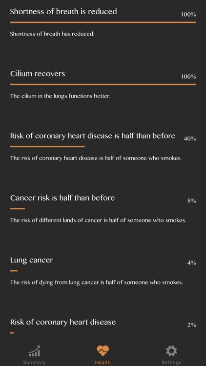 Quit Smoking - Stop smoking cigarettes, smoke free