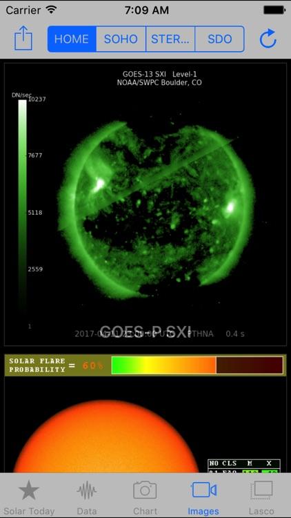Solar Activity Monitor