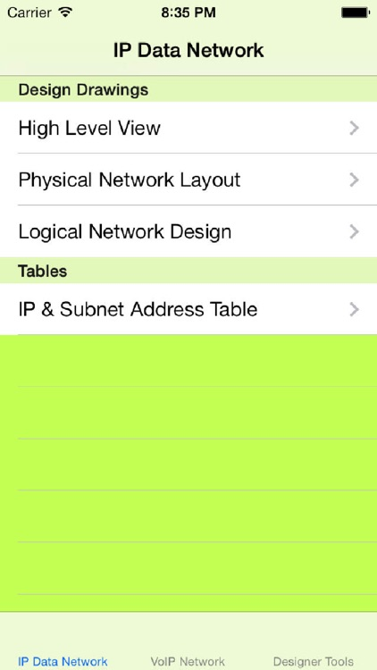 Voice Over IP Network - Sample Design