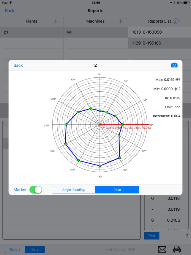 Wireless Dial Indicator : wireless rotor runout test on the app store