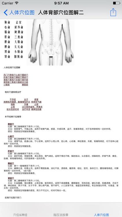 人体穴位图与指压法按摩治疗疾病 screenshot-4