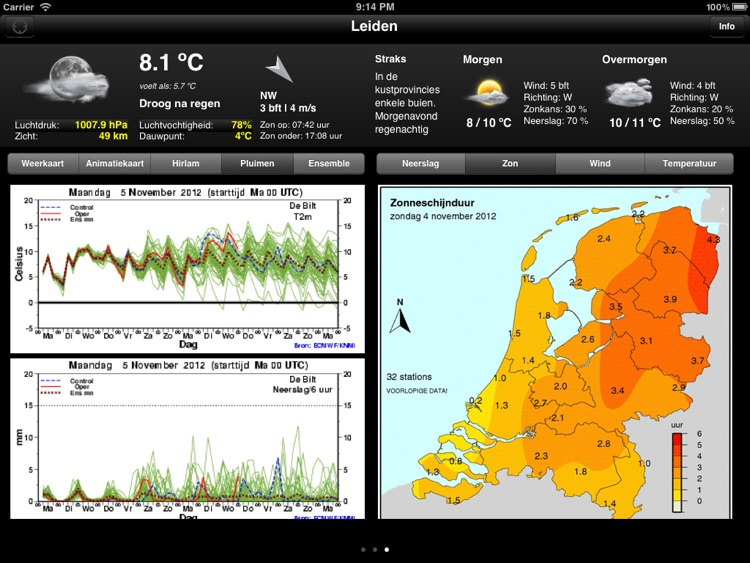 The Weather in the Netherlands HD screenshot-4