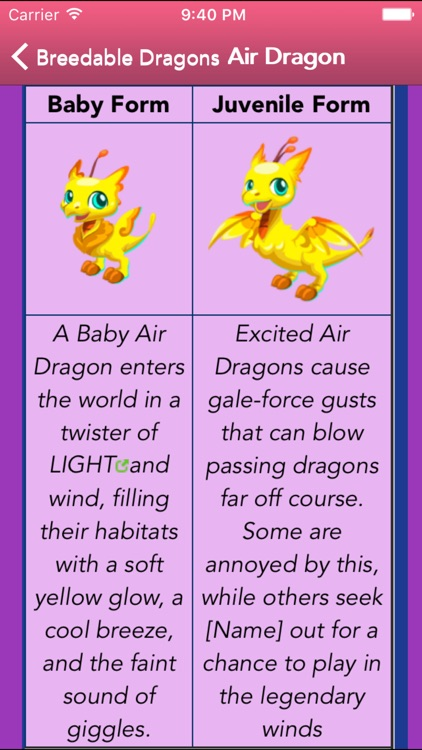 Unofficial Breeding Guide For Dragon Story screenshot-4