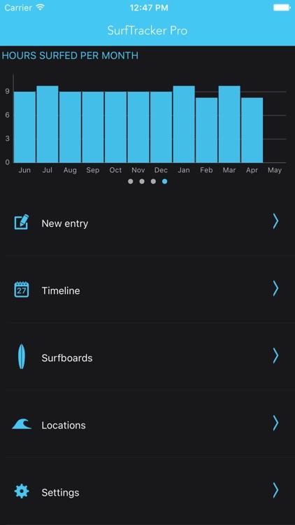 SurfTrackr: Surfing Journal screenshot-4
