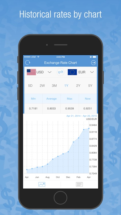 Currency Converter - Currencies Rates Conversion screenshot-3