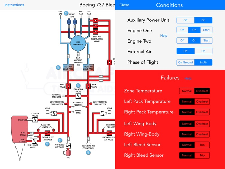Boeing 737 NG Bleed Air System