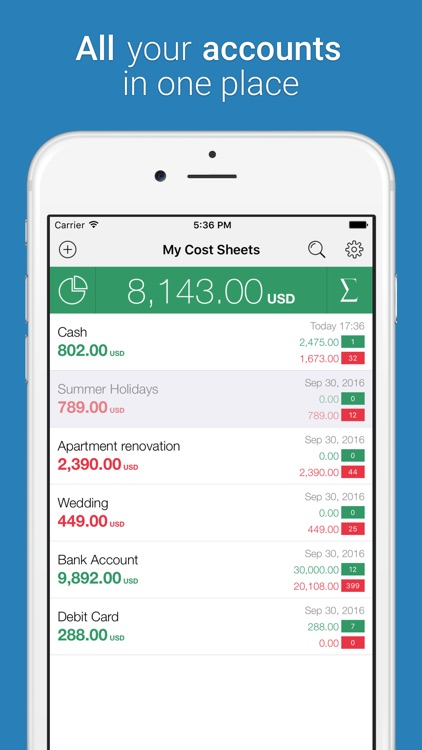 Cost Track – personal finance tracker