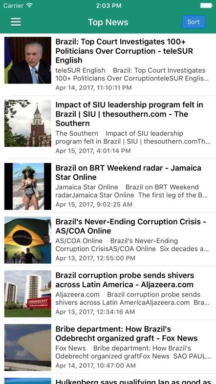 Brazil News in English & Brazilian Music Radio