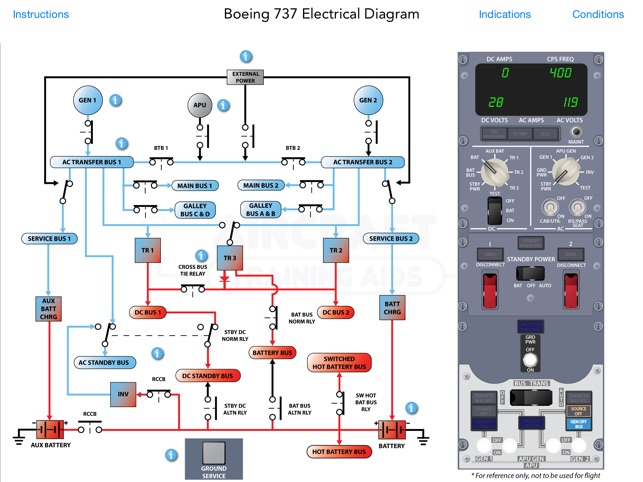 U200eboeing 737 B737 Interactive Training Diagrams On The App Store