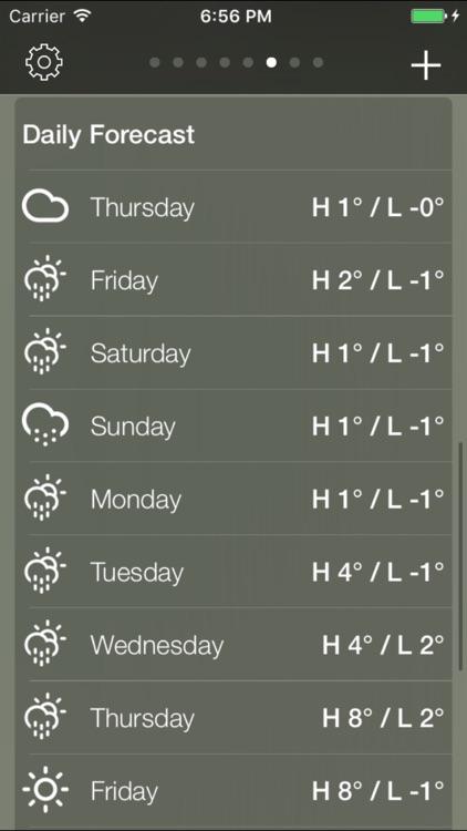 Weather Data Forecast