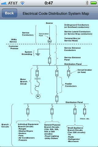 Electrical Wiring Illustrations - náhled