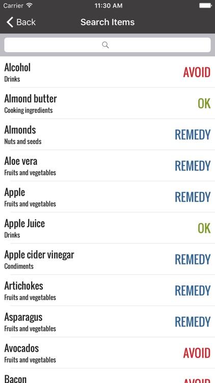 Acid Reflux Diet Helper