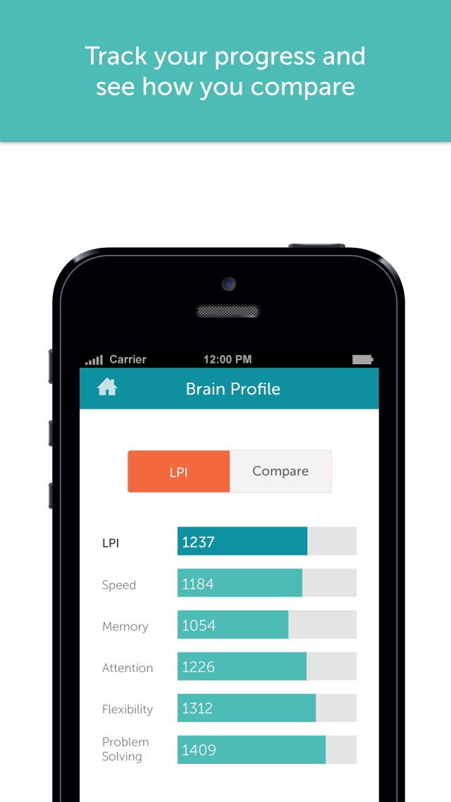 Screenshot for Lumosity – hjerneutfordring in Norway App Store