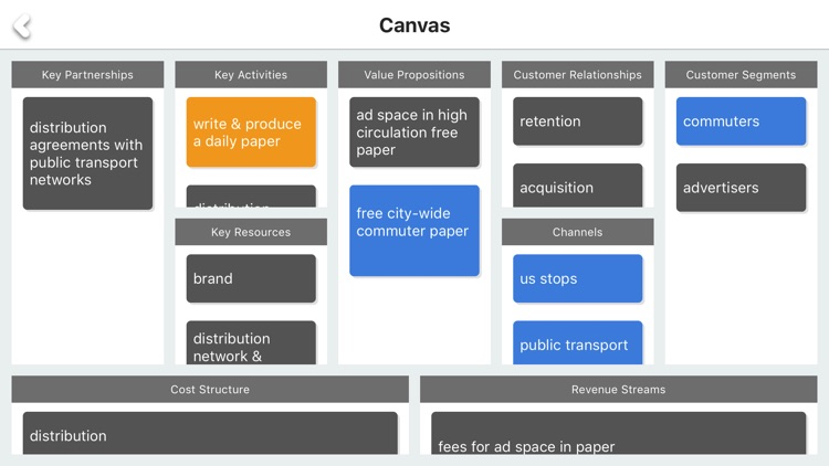 Business Canvas - build your business model
