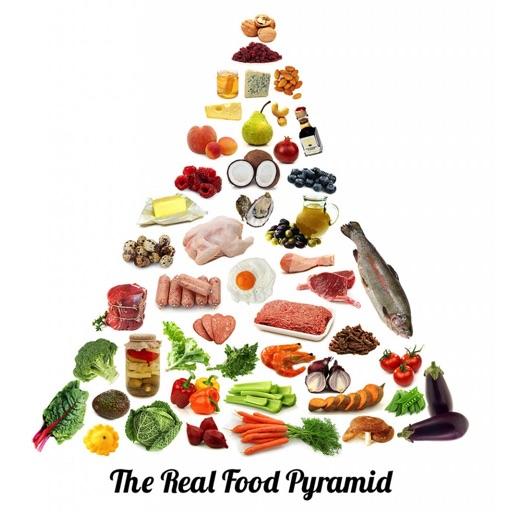 Best Diet Foods - Health & Lose Weight Receipts