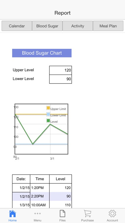 Diabetic Plus screenshot-0