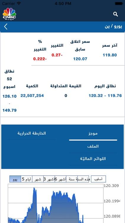 CNBC Arabia screenshot-3
