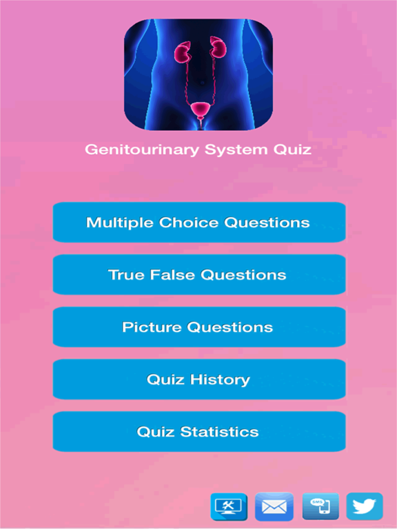 Human Urinary System Quiz screenshot 1