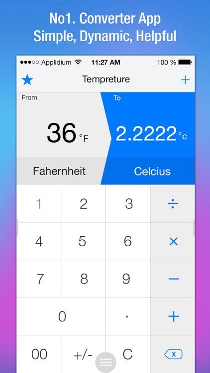 Best Unit Converter - For iPhone and iPad