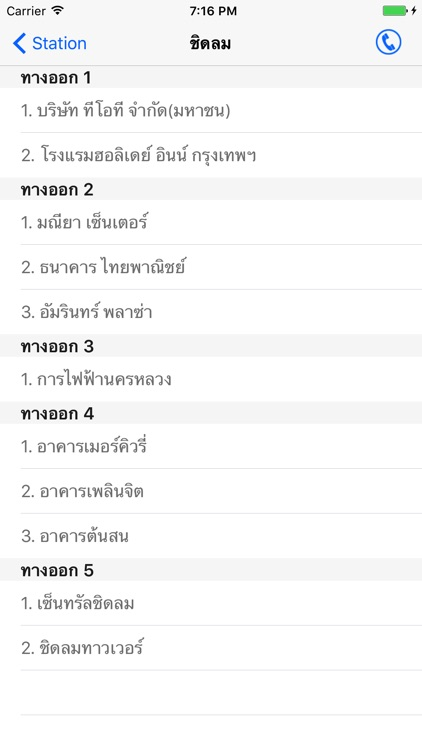 Thai Skytrain (BTS) - เส้นทางเดินรถไฟฟ้าไทย
